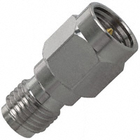 ADP-SMAM-RPSF|Linx Technologies Inc