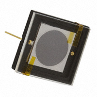 AXUV63HS1|Opto Diode Corp