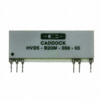 HVD5-B20M-050-05|Caddock Electronics Inc