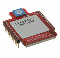 RF266PC1|Synapse Wireless
