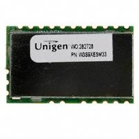 UGW3S9XESM33 Unigen Corp